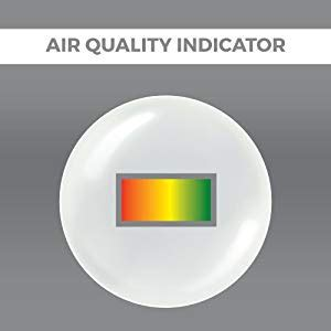 Literature review on air quality monitoring